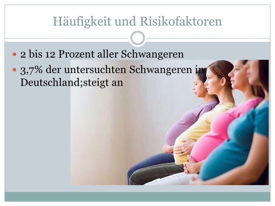 Häufigkeit und Risikofaktoren 2 bis 12 Prozent aller Schwangeren 3,7% der untersuchten Schwangeren in Deutschland;steigt an