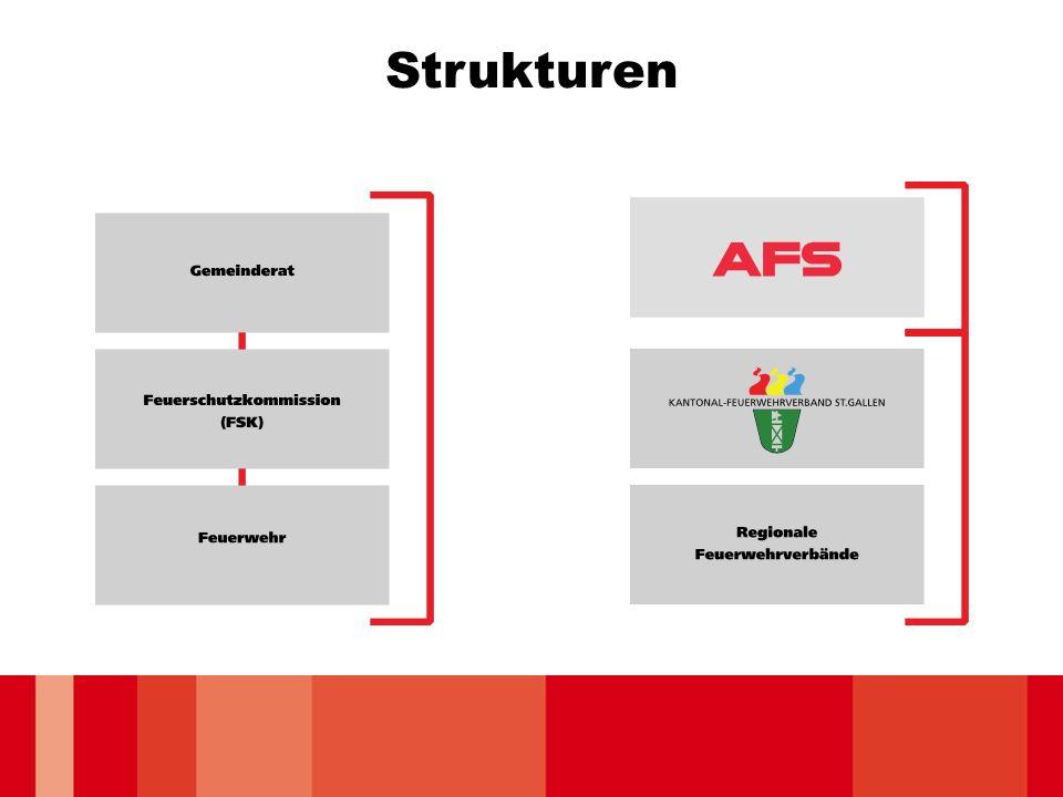 Strukturen