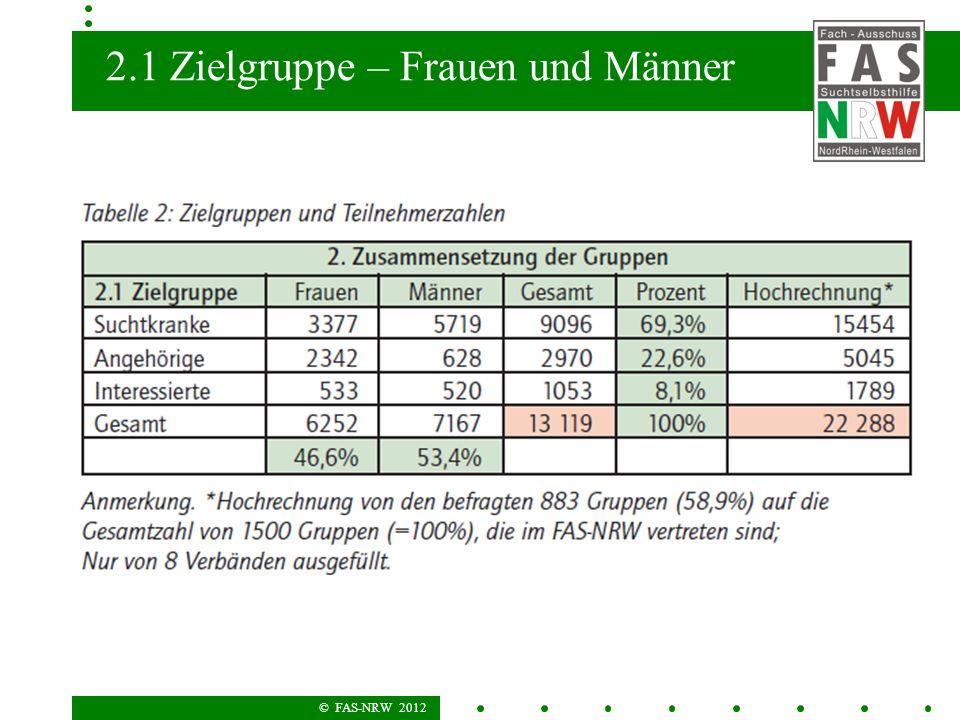 © FAS-NRW 2012 2.1 Zielgruppe – Frauen und Männer
