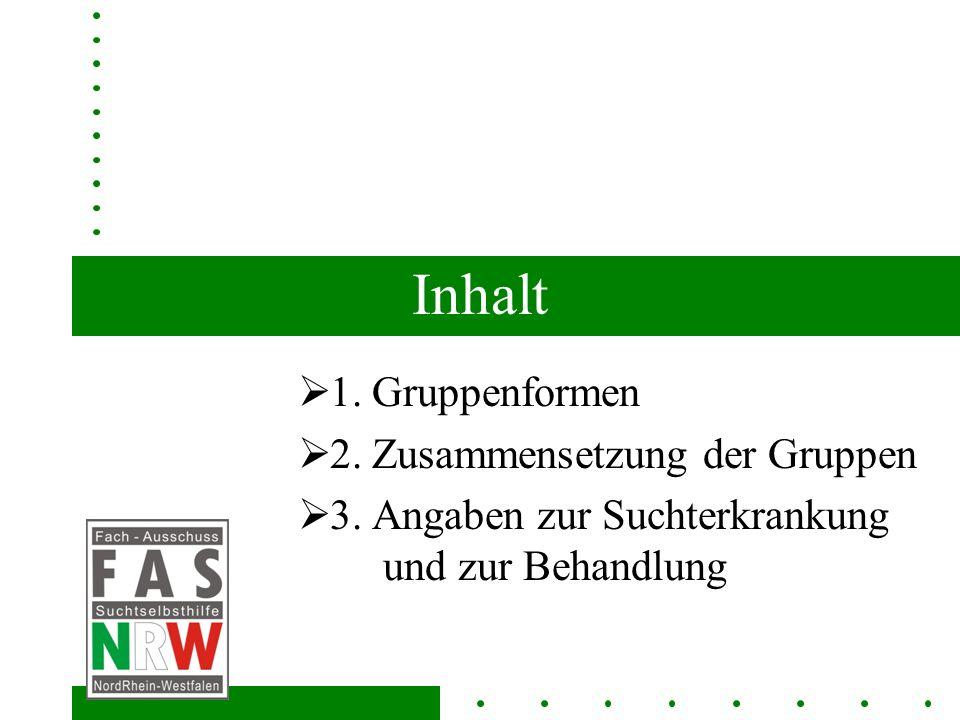 Inhalt 1. Gruppenformen 2. Zusammensetzung der Gruppen 3. Angaben zur Suchterkrankung und zur Behandlung