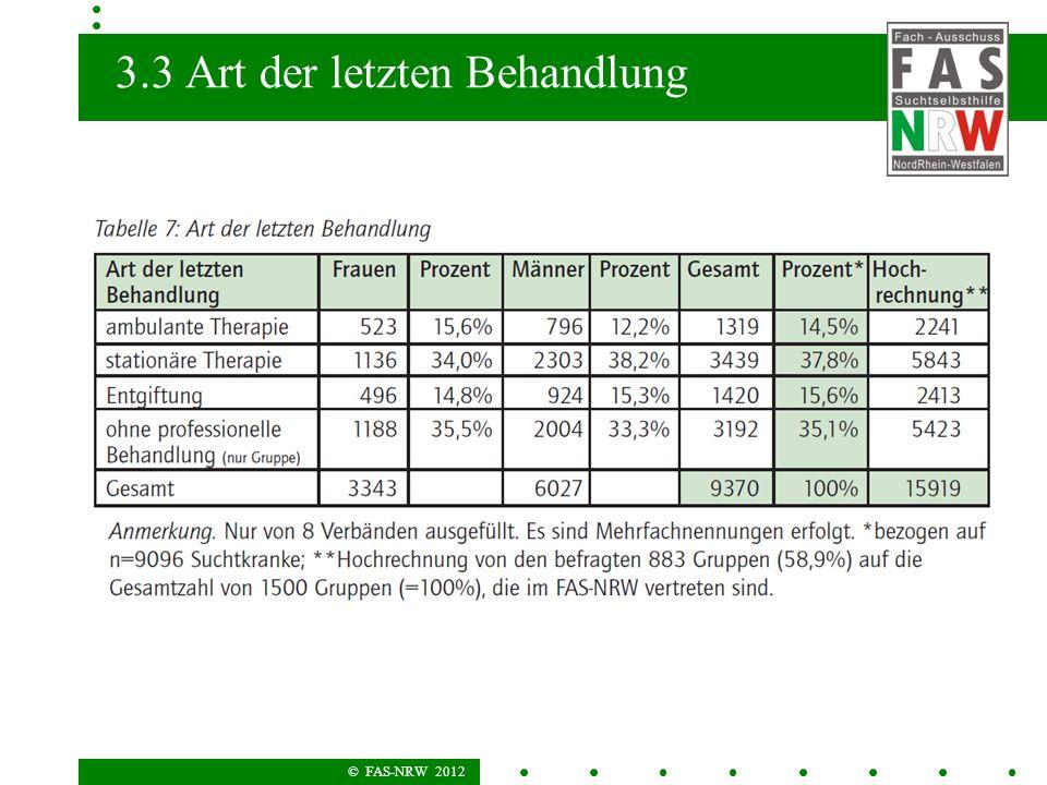 © FAS-NRW 2012 3.3 Art der letzten Behandlung
