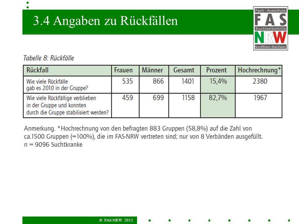 © FAS-NRW 2012 3.4 Angaben zu Rückfällen