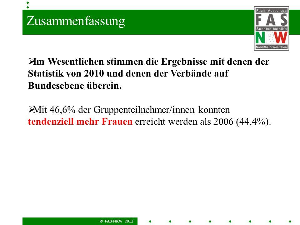 © FAS-NRW 2012 Zusammenfassung Im Wesentlichen stimmen die Ergebnisse mit denen der Statistik von 2010 und denen der Verbände auf Bundesebene überein.