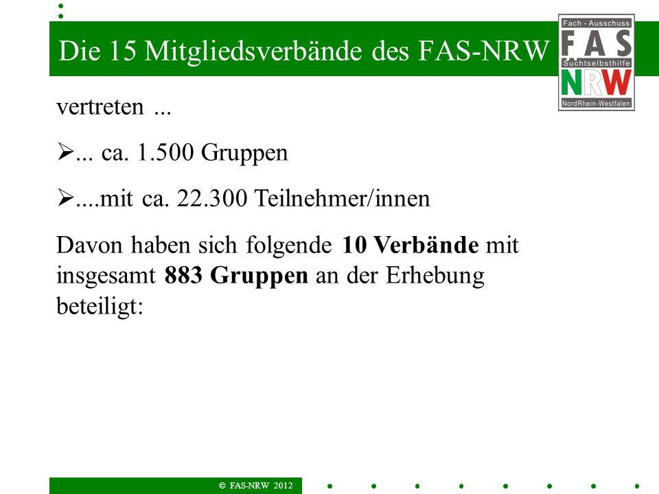 © FAS-NRW 2012 Die 15 Mitgliedsverbände des FAS-NRW... vertreten...... ca. 1.500 Gruppen....mit ca. 22.300 Teilnehmer/innen Davon haben sich folgende