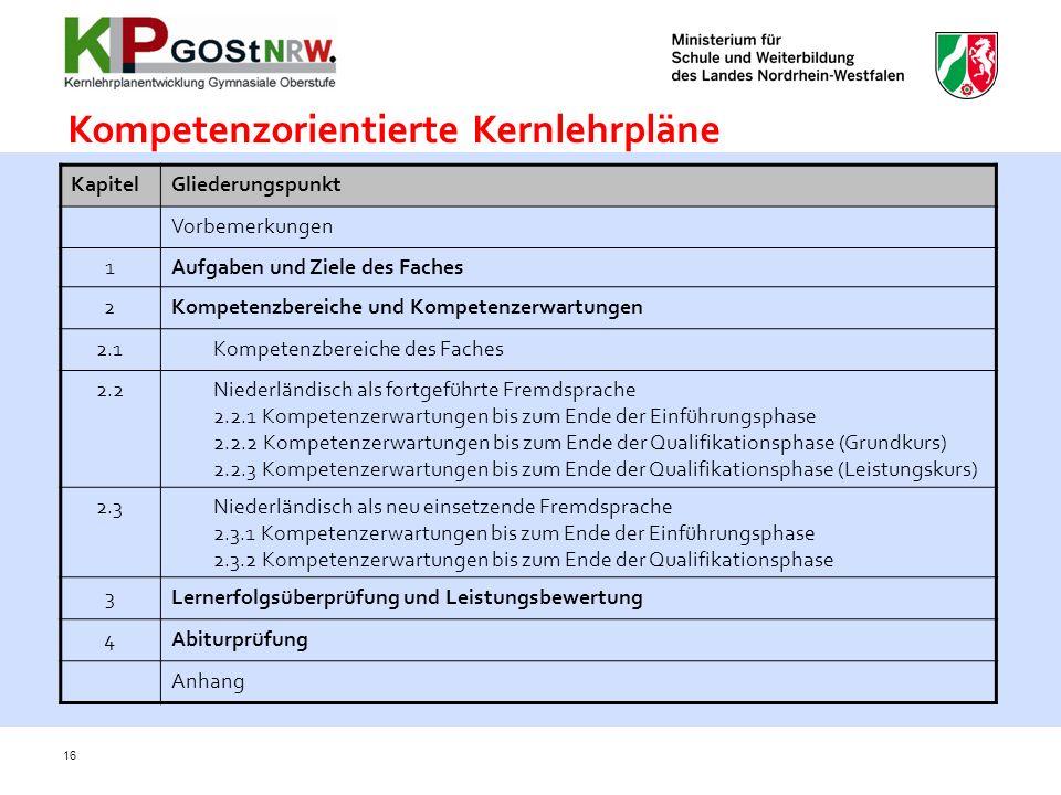 16 KapitelGliederungspunkt Vorbemerkungen 1Aufgaben und Ziele des Faches 2Kompetenzbereiche und Kompetenzerwartungen 2.1Kompetenzbereiche des Faches 2
