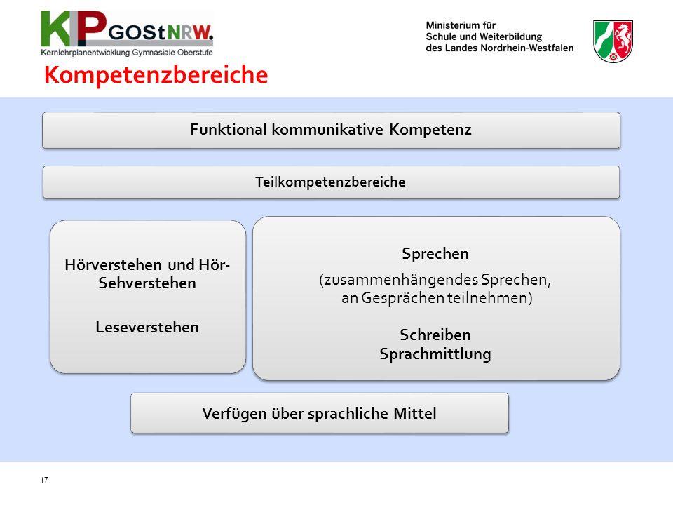 17 Funktional kommunikative Kompetenz Teilkompetenzbereiche Hörverstehen und Hör- Sehverstehen Leseverstehen Sprechen (zusammenhängendes Sprechen, an