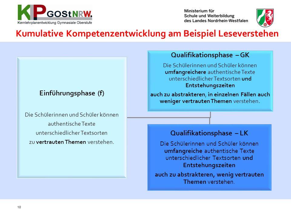 Kumulative Kompetenzentwicklung am Beispiel Leseverstehen Einführungsphase (f) Die Schülerinnen und Schüler können authentische Texte unterschiedliche
