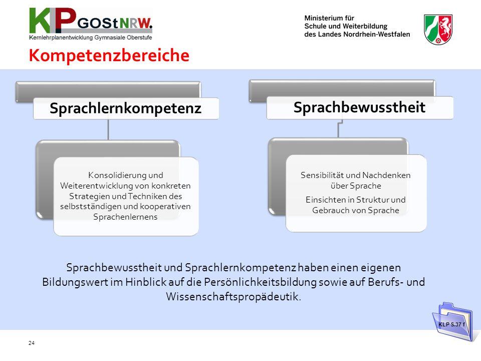 Kompetenzbereiche 24 Sprachlernkompetenz Konsolidierung und Weiterentwicklung von konkreten Strategien und Techniken des selbstständigen und kooperati