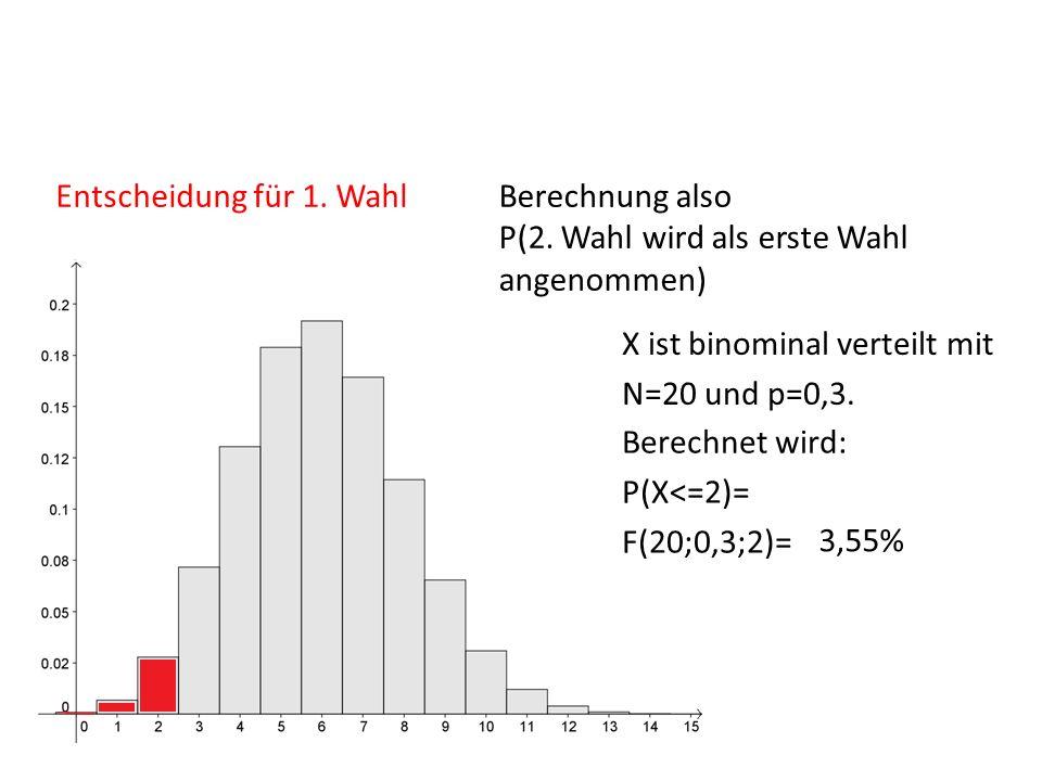 Entscheidung für 1. Wahl X ist binominal verteilt mit N=20 und p=0,3. Berechnet wird: P(X<=2)= F(20;0,3;2)= Berechnung also P(2. Wahl wird als erste W
