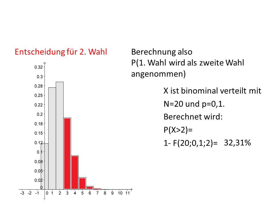 Entscheidung für 2. Wahl X ist binominal verteilt mit N=20 und p=0,1. Berechnet wird: P(X>2)= 1- F(20;0,1;2)= Berechnung also P(1. Wahl wird als zweit