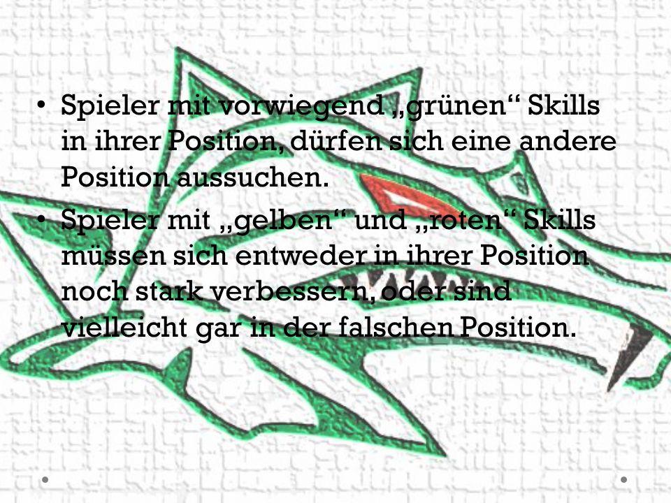 Spieler mit vorwiegend grünen Skills in ihrer Position, dürfen sich eine andere Position aussuchen.