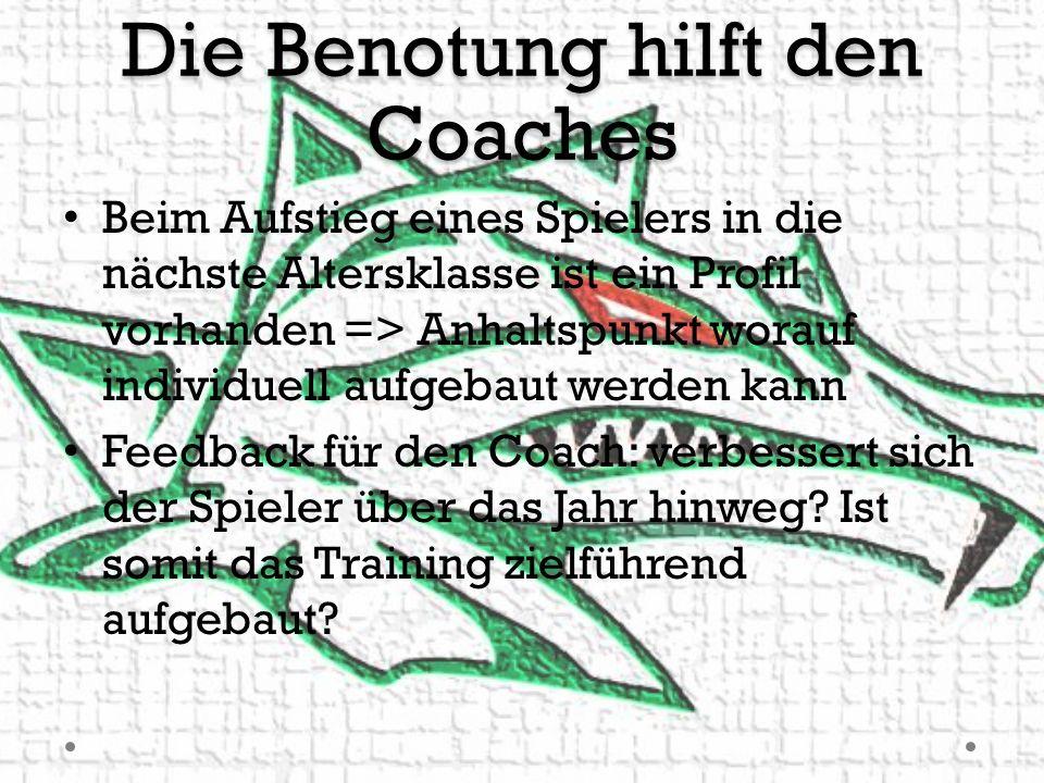 Die Benotung hilft den Coaches Beim Aufstieg eines Spielers in die nächste Altersklasse ist ein Profil vorhanden => Anhaltspunkt worauf individuell aufgebaut werden kann Feedback für den Coach: verbessert sich der Spieler über das Jahr hinweg.