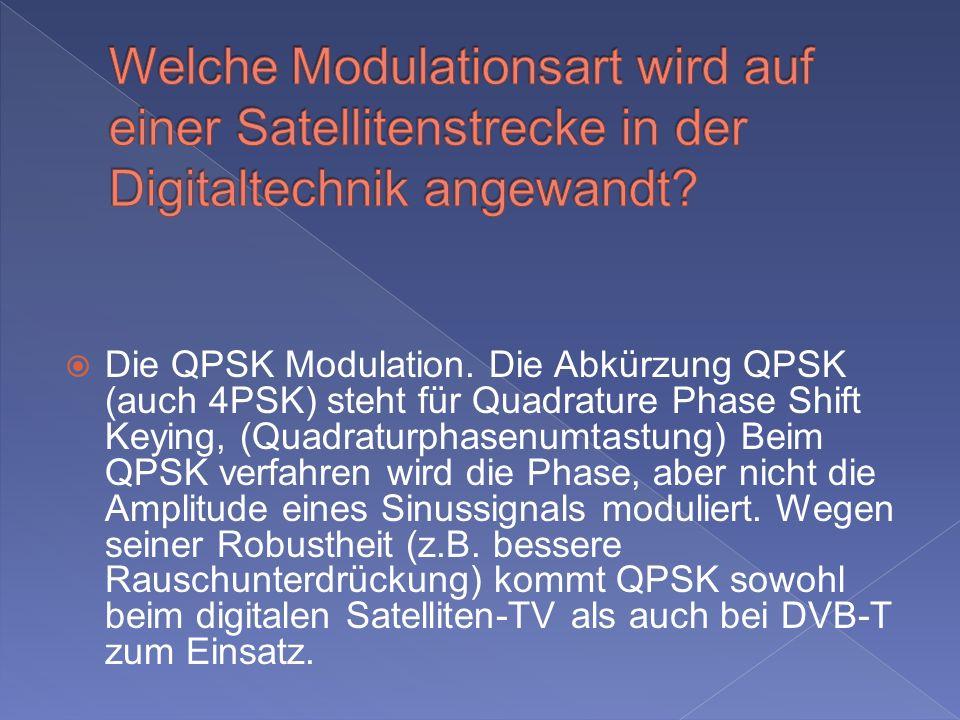 Die QPSK Modulation. Die Abkürzung QPSK (auch 4PSK) steht für Quadrature Phase Shift Keying, (Quadraturphasenumtastung) Beim QPSK verfahren wird die P