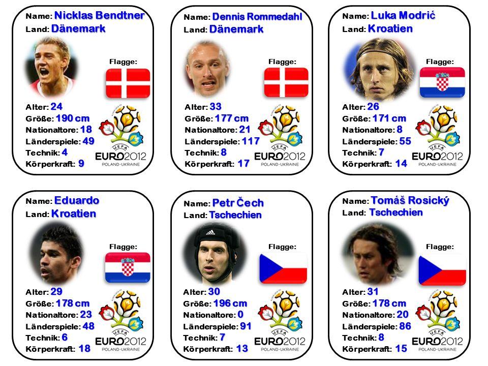 Nicklas Bendtner Name: Nicklas Bendtner Dänemark Land: Dänemark 24 Alter: 24 190 cm Größe: 190 cm 18 Nationaltore: 18 49 Länderspiele: 49 4 Technik: 4