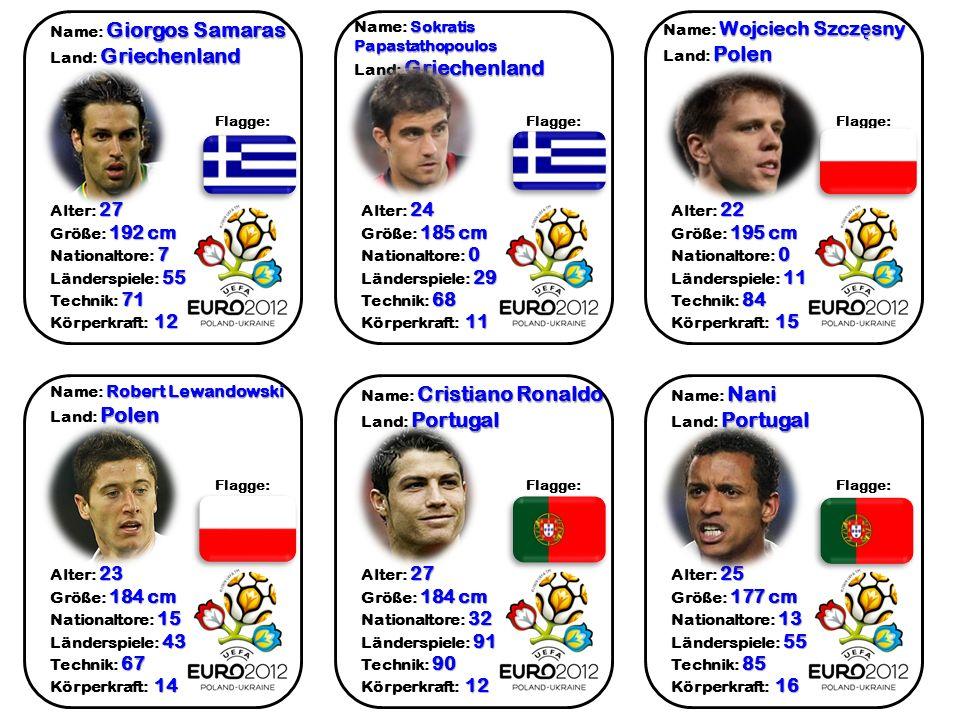 Giorgos Samaras Name: Giorgos Samaras Griechenland Land: Griechenland 27 Alter: 27 192 cm Größe: 192 cm 7 Nationaltore: 7 55 Länderspiele: 55 71 Techn