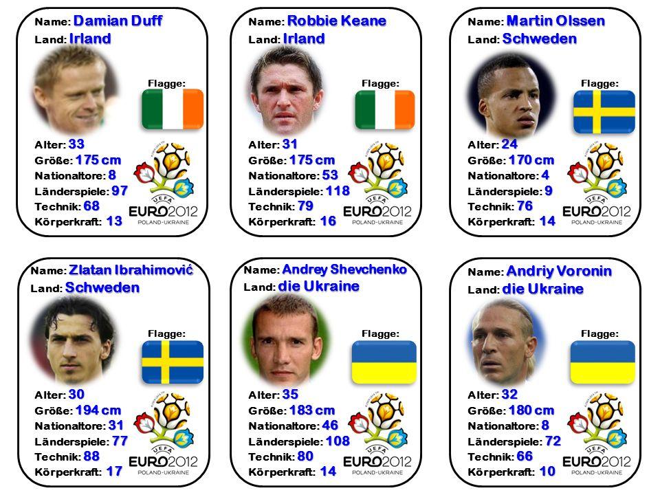 Damian Duff Name: Damian Duff Irland Land: Irland 33 Alter: 33 175 cm Größe: 175 cm 8 Nationaltore: 8 97 Länderspiele: 97 68 Technik: 68 13 Körperkraf