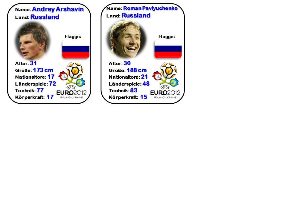 Andrey Arshavin Name: Andrey Arshavin Russland Land: Russland 31 Alter: 31 173 cm Größe: 173 cm 17 Nationaltore: 17 72 Länderspiele: 72 77 Technik: 77