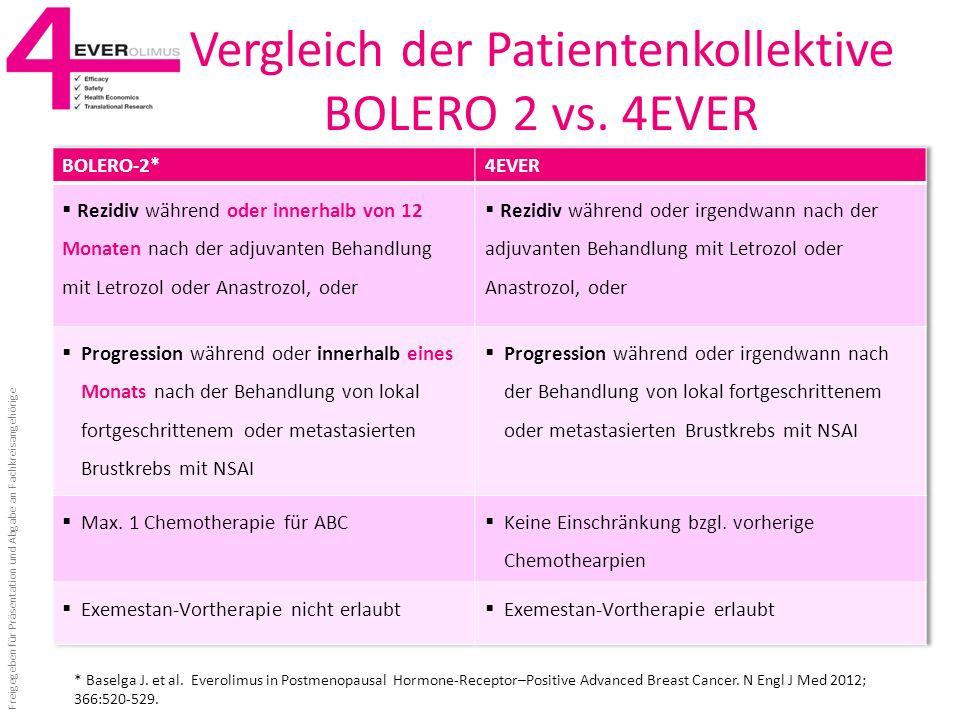 Vergleich der Patientenkollektive BOLERO 2 vs. 4EVER Freigegeben für Präsentation und Abgabe an Fachkreisangehörige * Baselga J. et al. Everolimus in