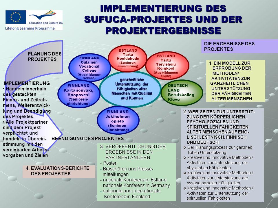 IMPLEMENTIERUNG DES SUFUCA-PROJEKTES UND DER PROJEKTERGEBNISSE 1.