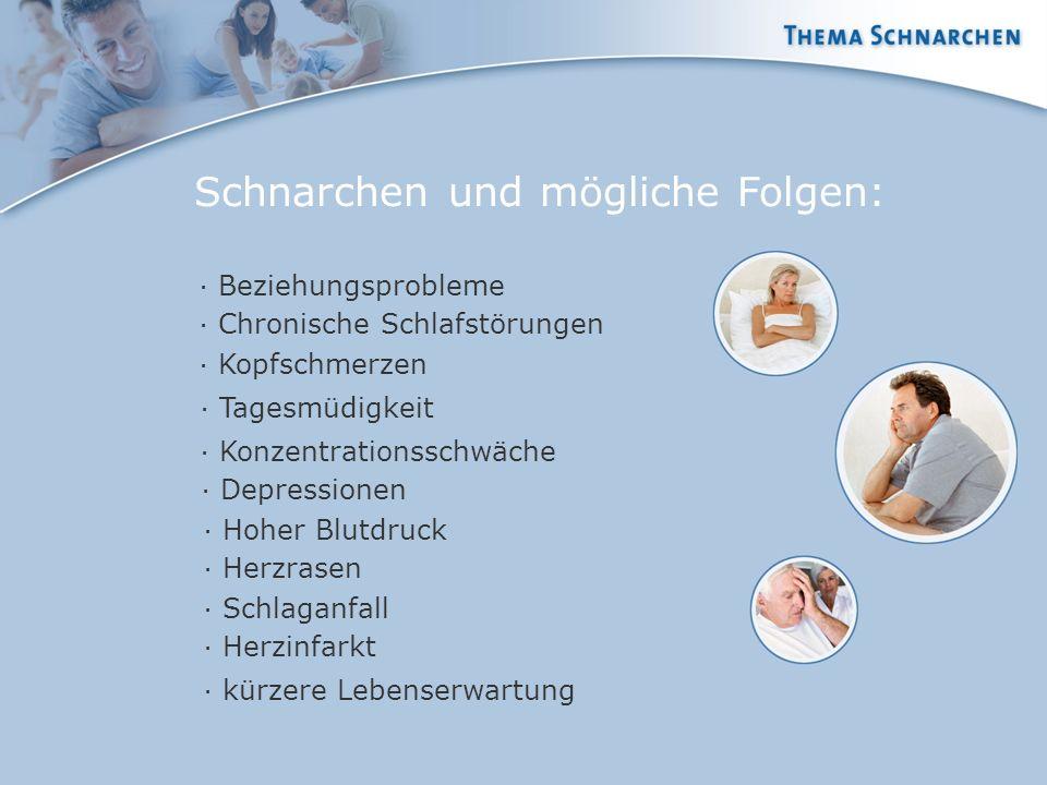 Schnarchen und mögliche Folgen: · Beziehungsprobleme · Chronische Schlafstörungen · Kopfschmerzen · Tagesmüdigkeit · Konzentrationsschwäche · Depressi