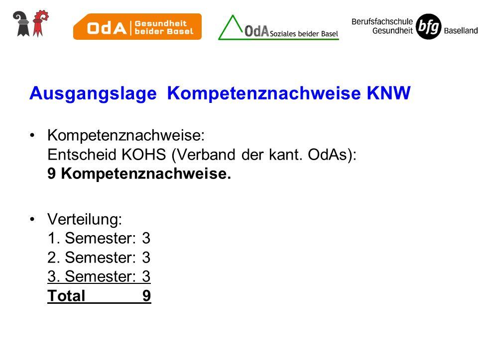 Ausgangslage Kompetenznachweise KNW Kompetenznachweise: Entscheid KOHS (Verband der kant.
