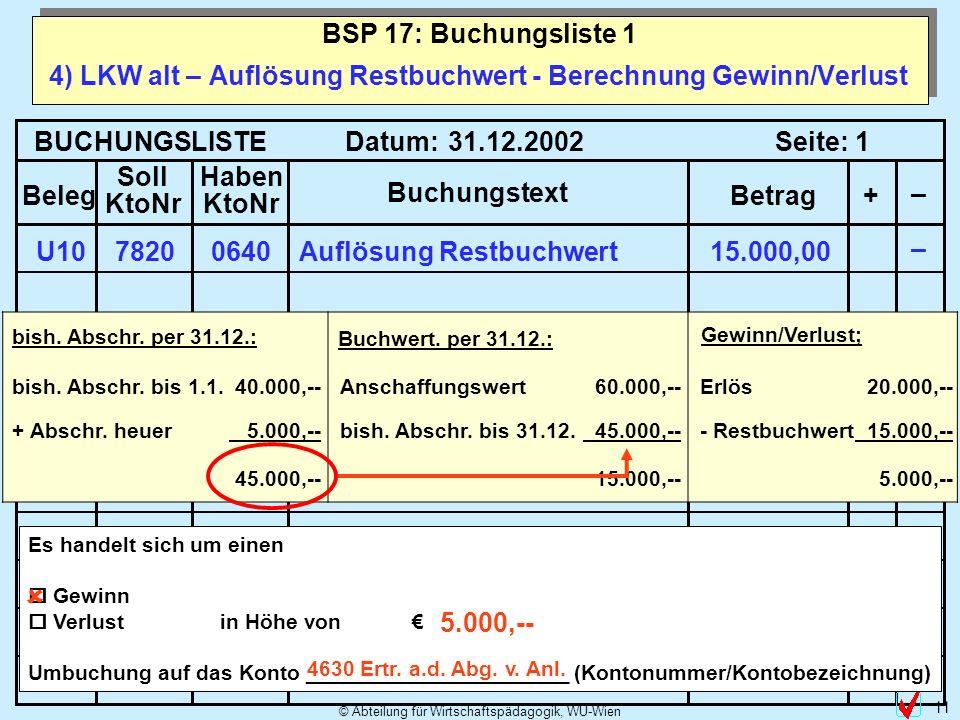 © Abteilung für Wirtschaftspädagogik, WU-Wien 11 4) LKW alt – Auflösung Restbuchwert - Berechnung Gewinn/Verlust BSP 17: Buchungsliste 1 BUCHUNGSLISTE
