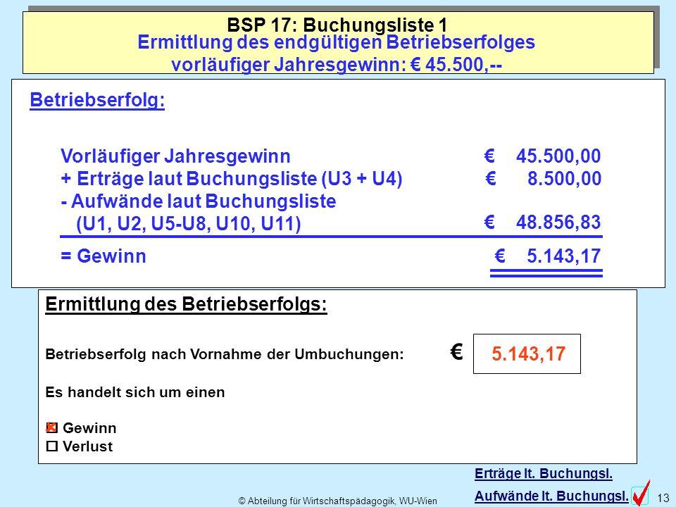 © Abteilung für Wirtschaftspädagogik, WU-Wien 13 Betriebserfolg: 45.500,00Vorläufiger Jahresgewinn BSP 17: Buchungsliste 1 8.500,00+ Erträge laut Buch