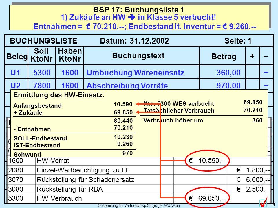 © Abteilung für Wirtschaftspädagogik, WU-Wien 5 2) Rückstellung: Zahlung von 4.000,-- an Prozessgegner (verbucht in Klasse 7) BSP 17: Buchungsliste 1 BUCHUNGSLISTE Datum: Seite: Beleg Soll KtoNr Haben KtoNr Buchungstext Betrag+ – 31.12.20021 3070U3Auflösung RSt f.
