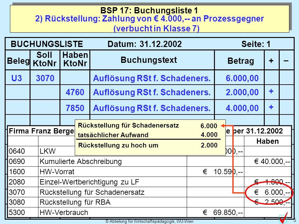 © Abteilung für Wirtschaftspädagogik, WU-Wien 6 2) Rückstellung: Rechtsanwaltskosten: 3.000,-- (+ 20 % USt.) verbucht in Klasse 7 BSP 17: Buchungsliste 1 BUCHUNGSLISTE Datum: Seite: Beleg Soll KtoNr Haben KtoNr Buchungstext Betrag+ – 31.12.20021 U4Auflösung RSt f.