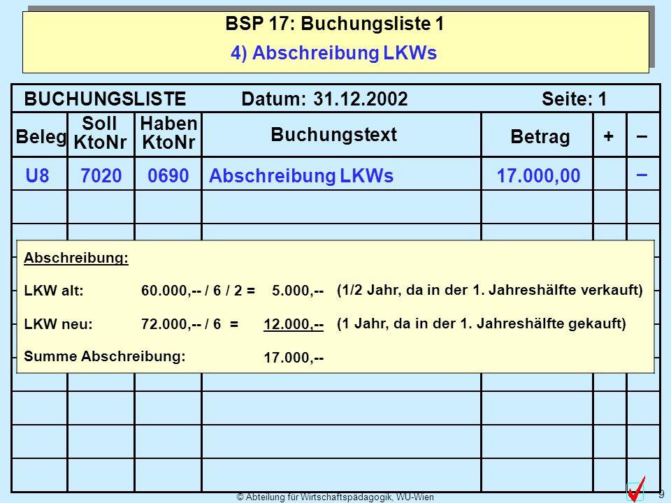 © Abteilung für Wirtschaftspädagogik, WU-Wien 10 4) LKW alt – Umbuchung kumulierte Abschreibung BSP 17: Buchungsliste 1 BUCHUNGSLISTE Datum: Seite: Beleg Soll KtoNr Haben KtoNr Buchungstext Betrag+ – 31.12.20021 06900640U9Umbuchung kum.