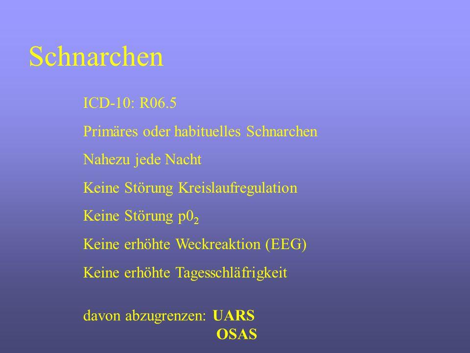 Schnarchen ICD-10: R06.5 Primäres oder habituelles Schnarchen Nahezu jede Nacht Keine Störung Kreislaufregulation Keine Störung p0 2 Keine erhöhte Wec
