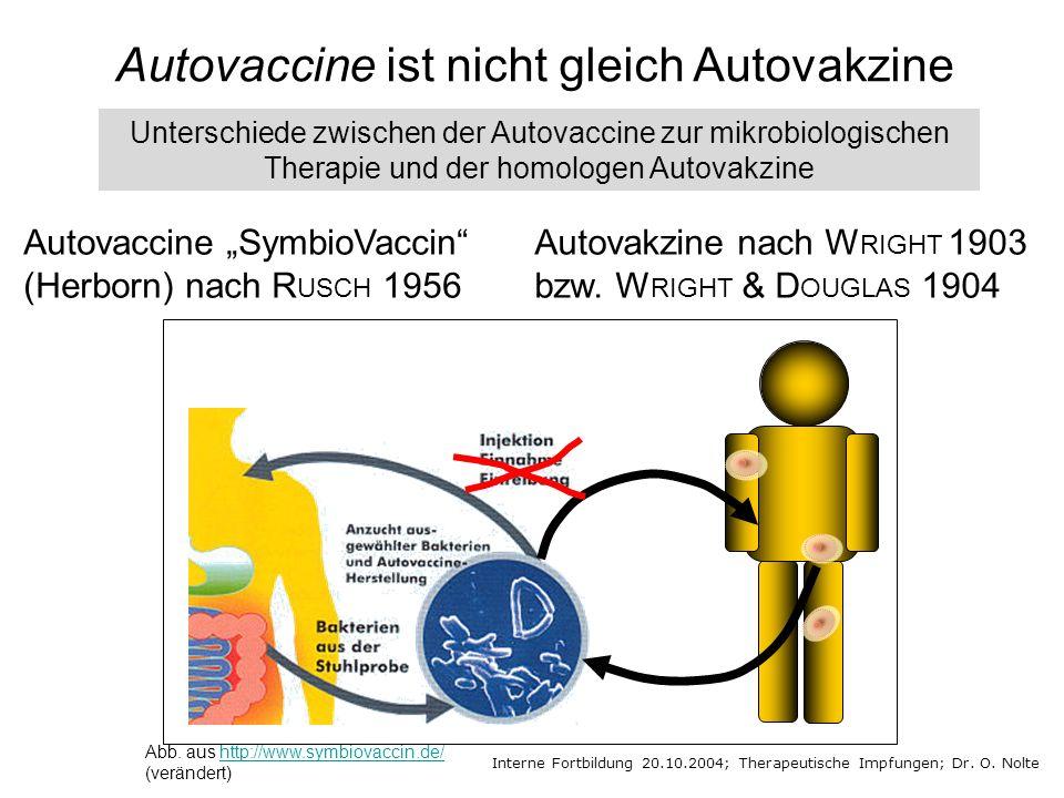 Autovaccine SymbioVaccin (Herborn) nach R USCH 1956 Autovakzine nach W RIGHT 1903 bzw.