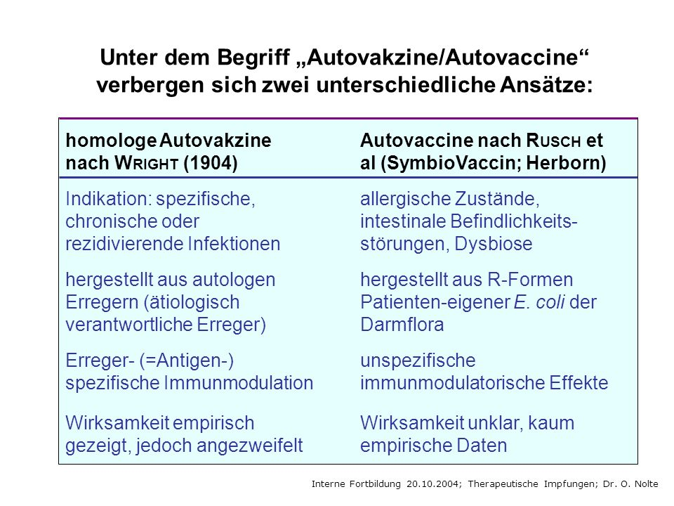 abscess therapeutic or autogenous vaccine a.) (time) affecting the chronic disease positively inducing immune modulation for prophylactic purpose classical vaccine b.) (time) inducing immune modulation for prophylactic purpose Therapeutische Vakzinen vs.