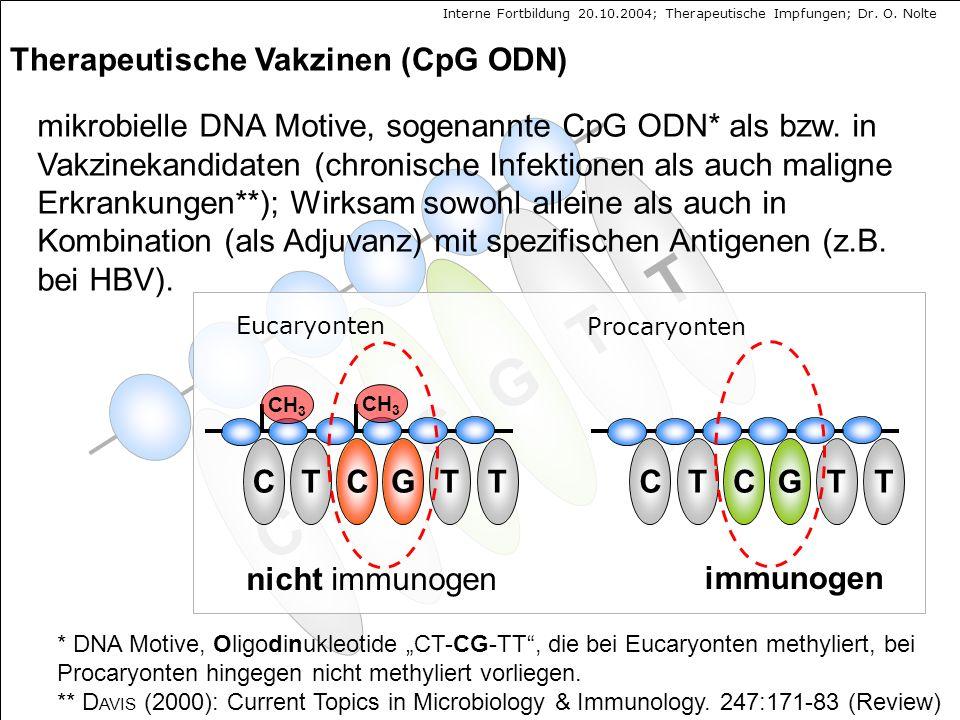 CTCGTT Therapeutische Vakzinen (CpG ODN) mikrobielle DNA Motive, sogenannte CpG ODN* als bzw.