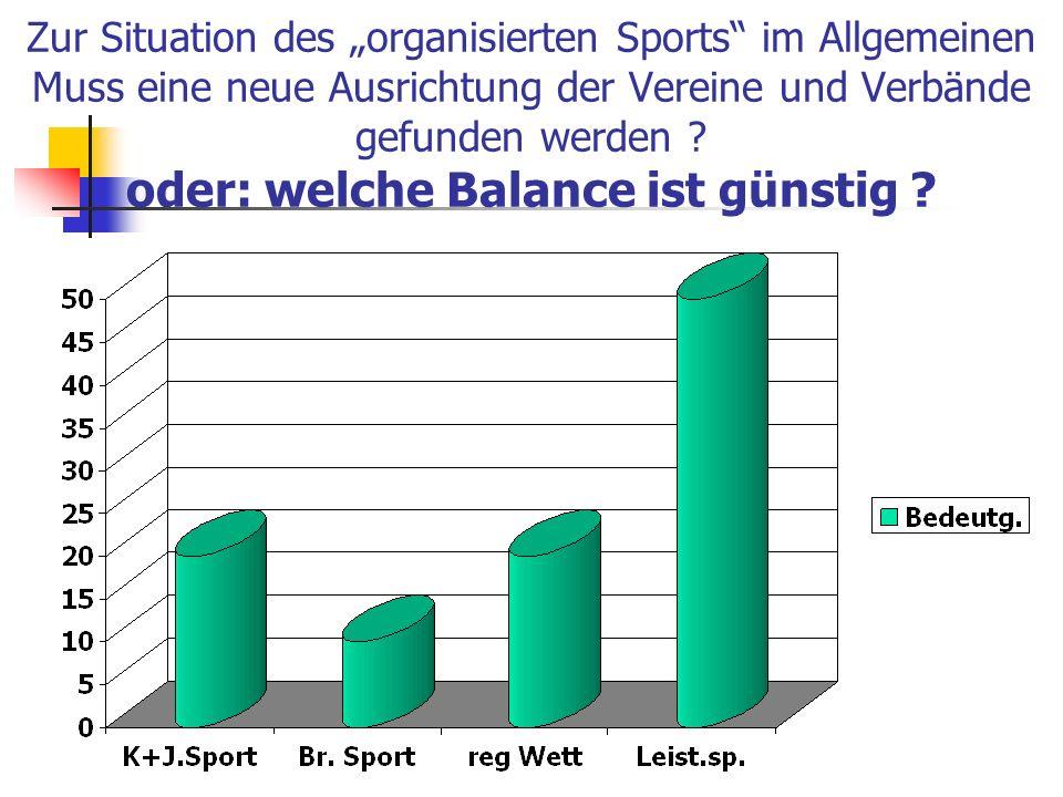 Zur Situation des organisierten Sports im Allgemeinen Muss eine neue Ausrichtung der Vereine und Verbände gefunden werden ? oder: welche Balance ist g