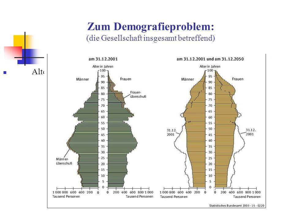 Alterspyramide 2001+2050