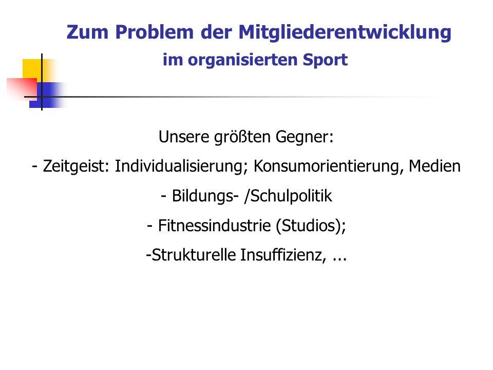 Zum Problem der Mitgliederentwicklung im organisierten Sport Unsere größten Gegner: - Zeitgeist: Individualisierung; Konsumorientierung, Medien - Bild