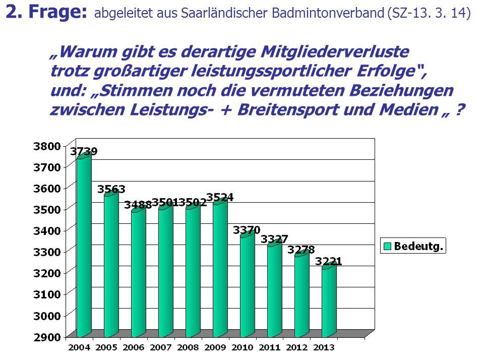 2. Frage: abgeleitet aus Saarländischer Badmintonverband (SZ-13. 3. 14) Warum gibt es derartige Mitgliederverluste trotz großartiger leistungssportlic