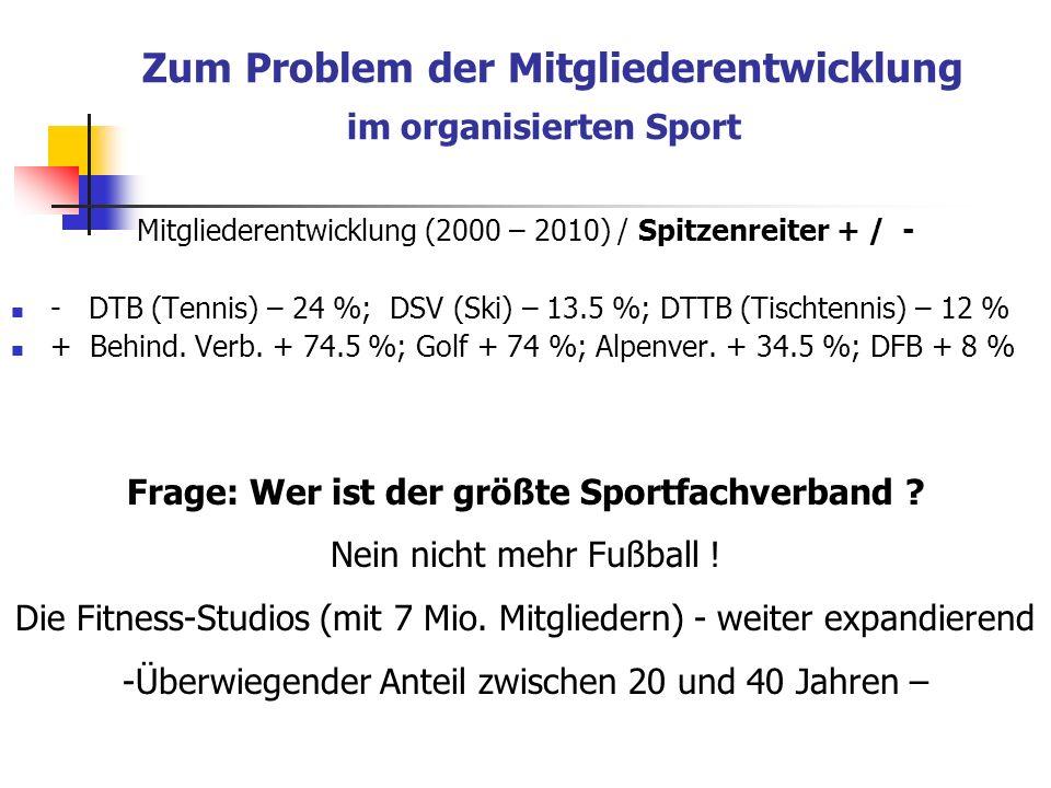 Zum Problem der Mitgliederentwicklung im organisierten Sport Mitgliederentwicklung (2000 – 2010) / Spitzenreiter + / - - DTB (Tennis) – 24 %; DSV (Ski