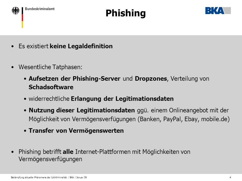 Bekämpfung aktueller Phänomene der IuK-Kriminalität / BKA / Januar 094 Phishing Es existiert keine Legaldefinition Wesentliche Tatphasen: Aufsetzen de
