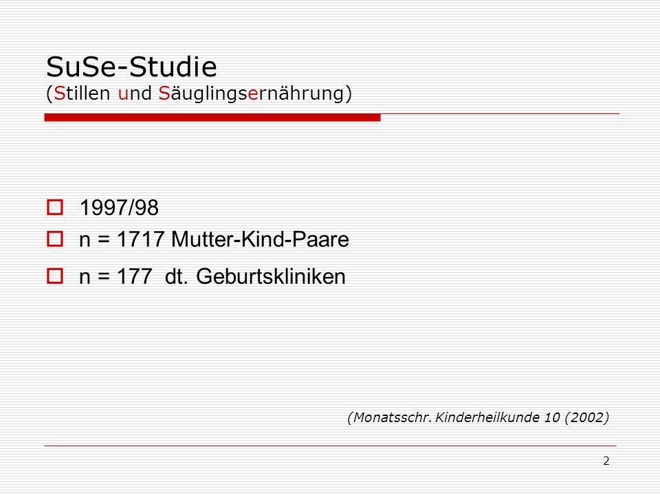 2 SuSe-Studie (Stillen und Säuglingsernährung) 1997/98 n = 1717 Mutter-Kind-Paare n = 177 dt. Geburtskliniken (Monatsschr. Kinderheilkunde 10 (2002)