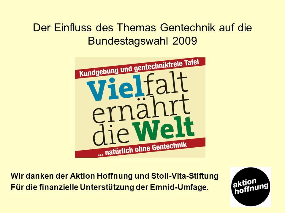Der Einfluss des Themas Gentechnik auf die Bundestagswahl 2009 Wir danken der Aktion Hoffnung und Stoll-Vita-Stiftung Für die finanzielle Unterstützun