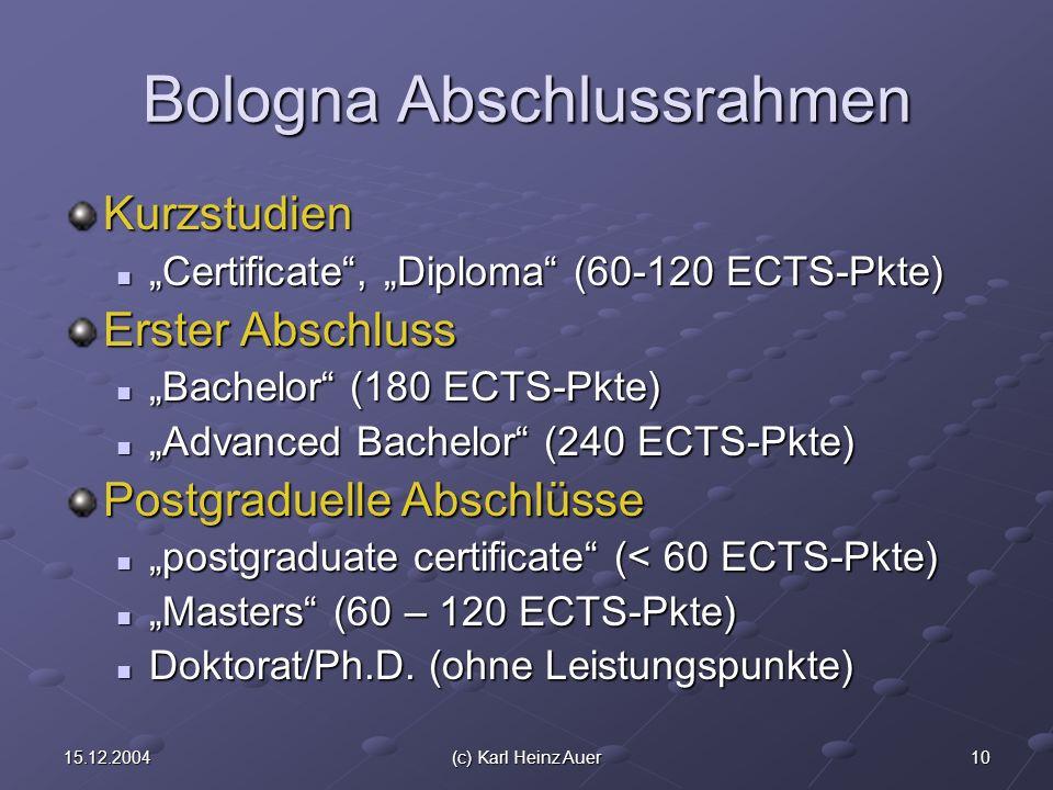 1015.12.2004(c) Karl Heinz Auer Bologna Abschlussrahmen Kurzstudien Certificate, Diploma (60-120 ECTS-Pkte) Certificate, Diploma (60-120 ECTS-Pkte) Erster Abschluss Bachelor (180 ECTS-Pkte) Bachelor (180 ECTS-Pkte) Advanced Bachelor (240 ECTS-Pkte) Advanced Bachelor (240 ECTS-Pkte) Postgraduelle Abschlüsse postgraduate certificate (< 60 ECTS-Pkte) postgraduate certificate (< 60 ECTS-Pkte) Masters (60 – 120 ECTS-Pkte) Masters (60 – 120 ECTS-Pkte) Doktorat/Ph.D.