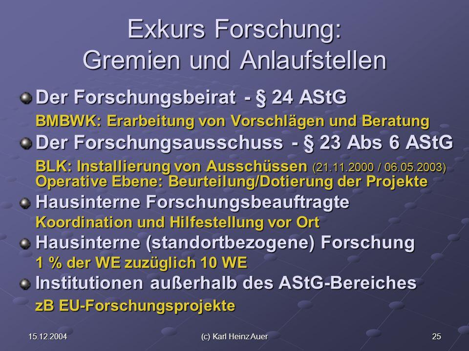 2515.12.2004(c) Karl Heinz Auer Exkurs Forschung: Gremien und Anlaufstellen Der Forschungsbeirat - § 24 AStG BMBWK: Erarbeitung von Vorschlägen und Be