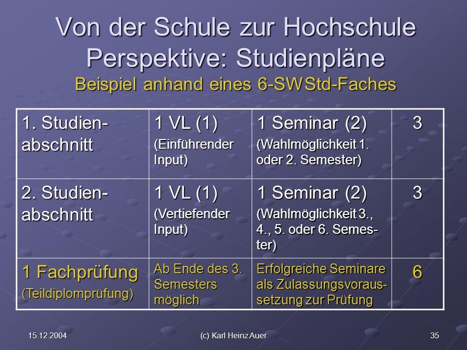 3515.12.2004(c) Karl Heinz Auer Von der Schule zur Hochschule Perspektive: Studienpläne Beispiel anhand eines 6-SWStd-Faches 1. Studien- abschnitt 1 V