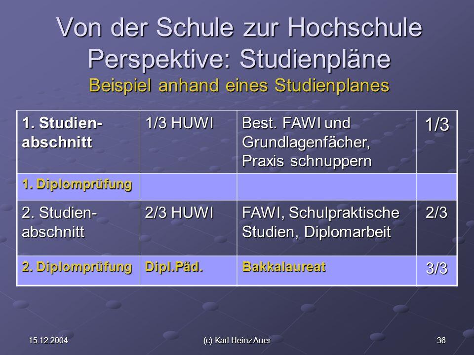 3615.12.2004(c) Karl Heinz Auer Von der Schule zur Hochschule Perspektive: Studienpläne Beispiel anhand eines Studienplanes 1. Studien- abschnitt 1/3