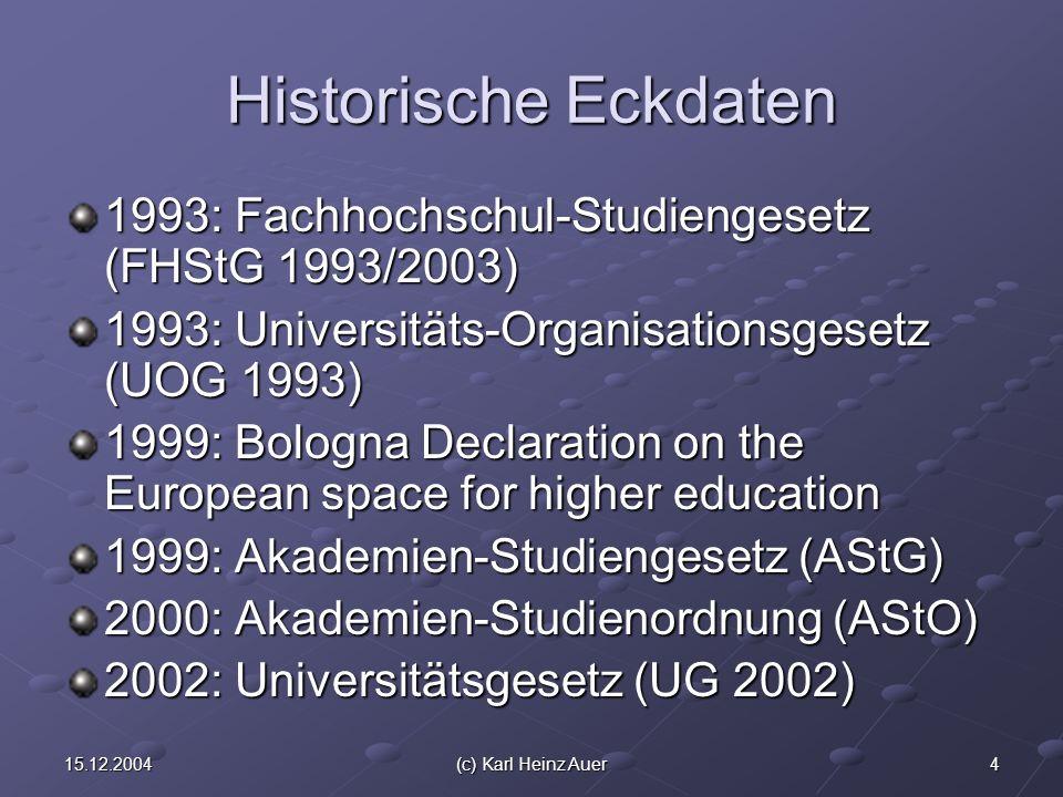 3515.12.2004(c) Karl Heinz Auer Von der Schule zur Hochschule Perspektive: Studienpläne Beispiel anhand eines 6-SWStd-Faches 1.