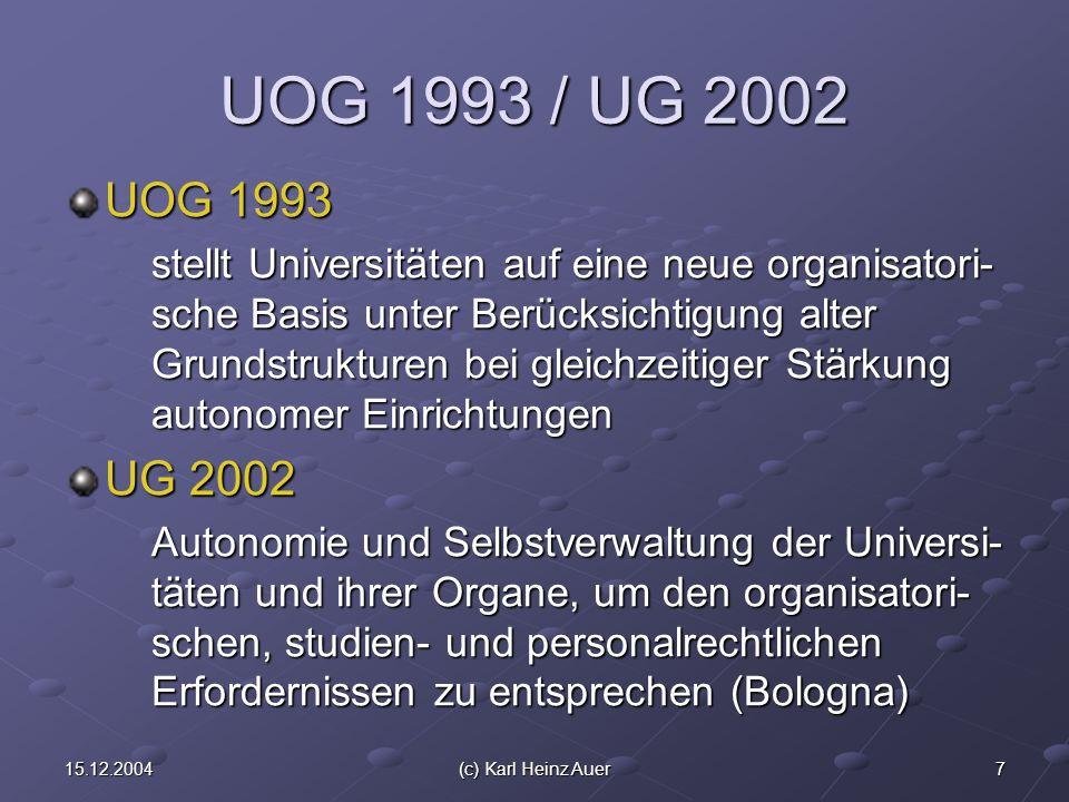 715.12.2004(c) Karl Heinz Auer UOG 1993 / UG 2002 UOG 1993 stellt Universitäten auf eine neue organisatori- sche Basis unter Berücksichtigung alter Grundstrukturen bei gleichzeitiger Stärkung autonomer Einrichtungen UG 2002 Autonomie und Selbstverwaltung der Universi- täten und ihrer Organe, um den organisatori- schen, studien- und personalrechtlichen Erfordernissen zu entsprechen (Bologna)