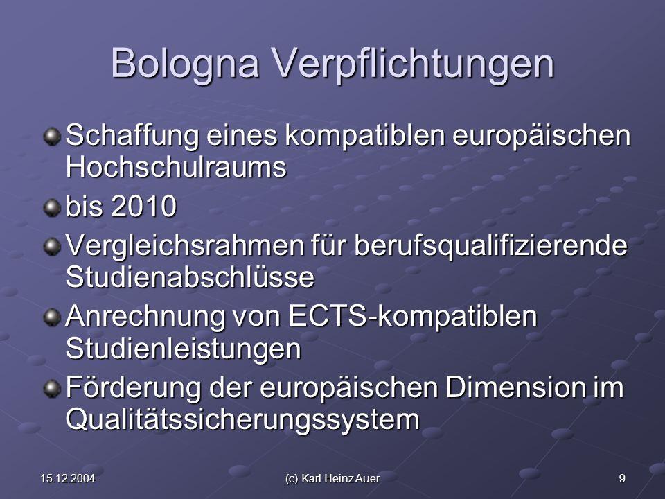 915.12.2004(c) Karl Heinz Auer Bologna Verpflichtungen Schaffung eines kompatiblen europäischen Hochschulraums bis 2010 Vergleichsrahmen für berufsqua