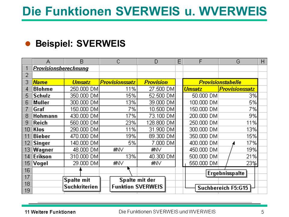 511 Weitere FunktionenDie Funktionen SVERWEIS und WVERWEIS l Beispiel: SVERWEIS Die Funktionen SVERWEIS u.